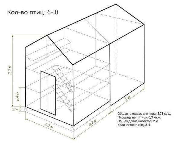 Летний курятник: подробная технология создания + фото примеры