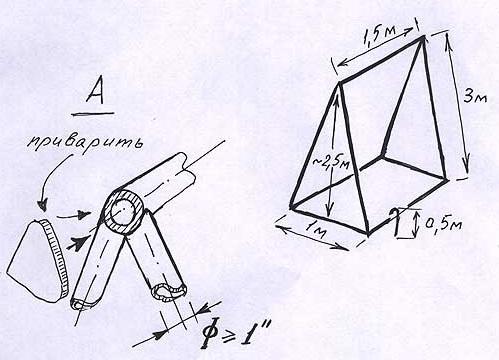 Кованые качели для дачи: как сделать своими руками, чертежи с размерами + фото
