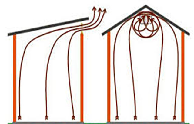 Дровник для дачи своими руками: чертежи + способы изготовления
