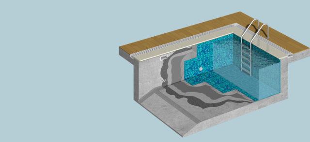 Гидроизоляция бассейна своими руками изнутри и снаружи: как сделать + отзывы