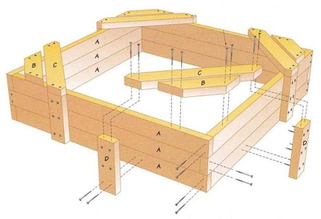 Деревянная песочница: как сделать + лучшие идеи дизайна с фото