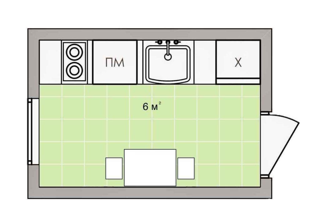 Ошибки при планировании кухонного помещения