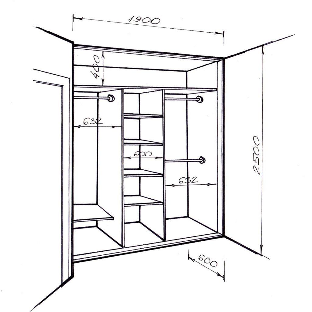 Разновидности гардеробных шкафов