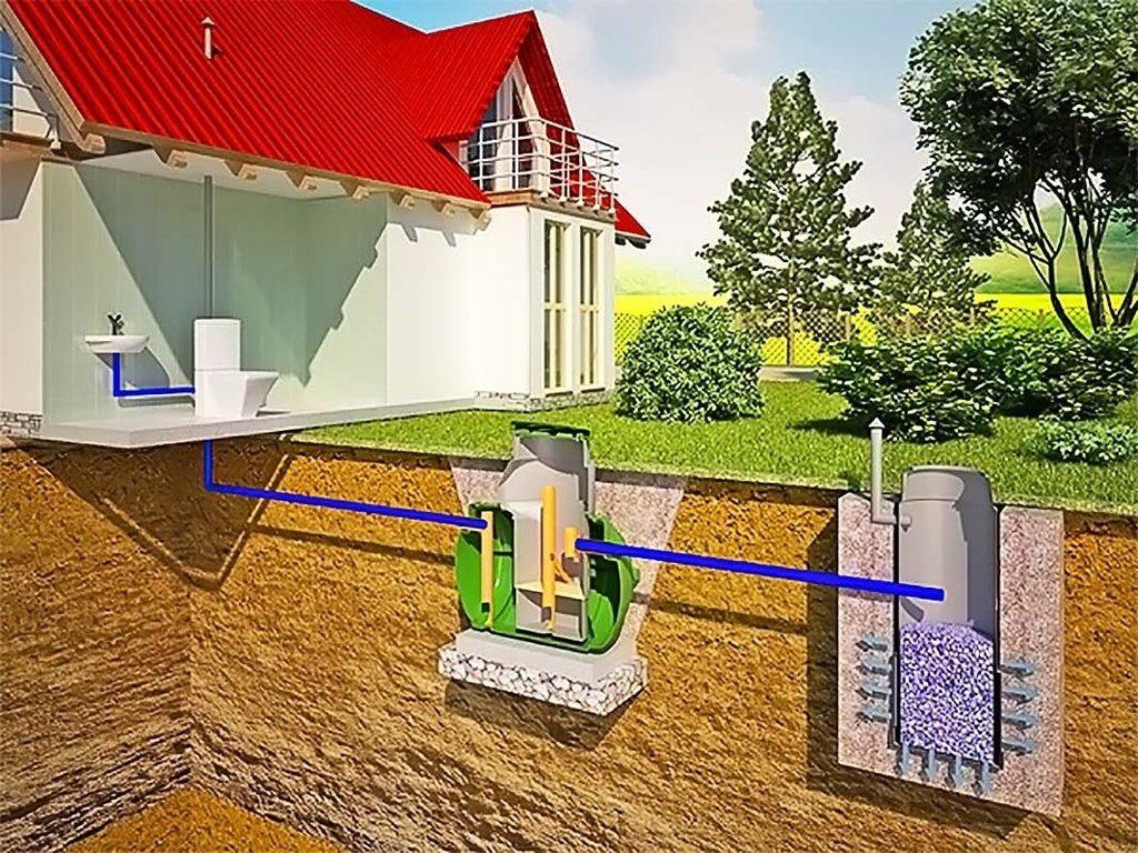 Загородная канализация и локальные очистные сооружения