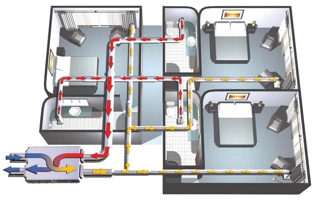 Обустройство вентиляции в дачном доме