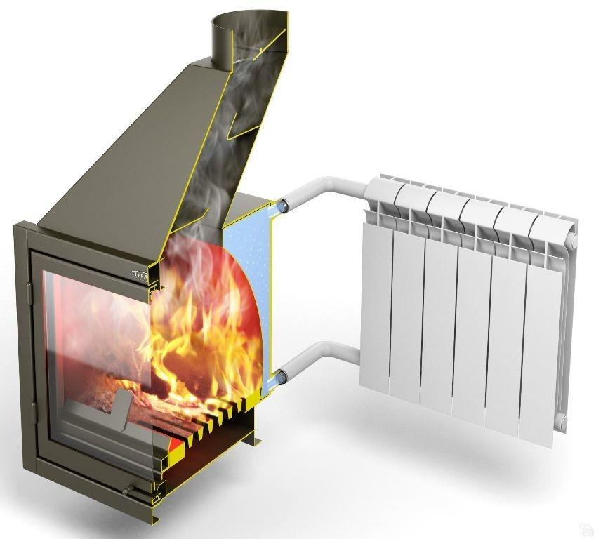 Печи-камины длительного горения: конструктивные особенности и критерии выбора