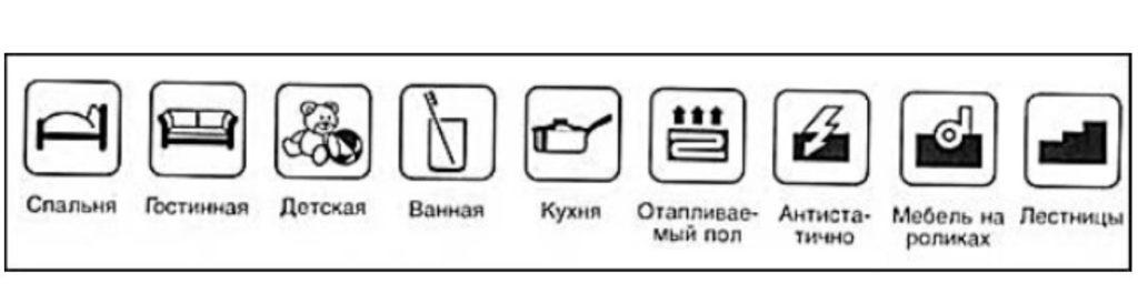 Полукоммерческий линолеум: технические параметры и эксплуатационные свойства