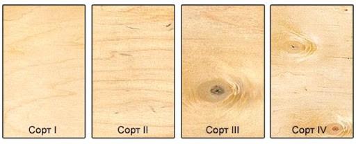 Виды, сорта и особенности поверхности фанеры