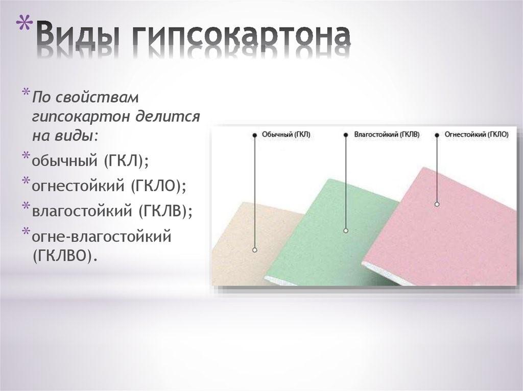 Гипсокартон: состав, виды, структура