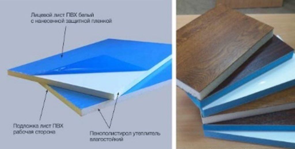 Наружная отделка оконных откосов: разновидности материалов и применение виниловых сэндвич-панелей