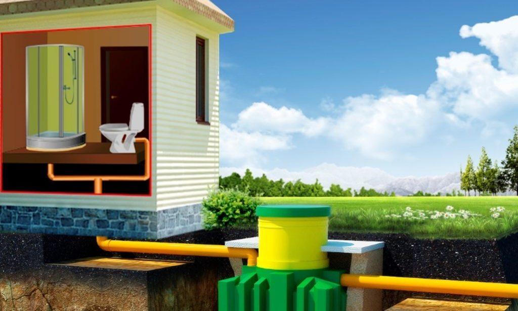 Как вывести канализационную трубу из уже построенного дома