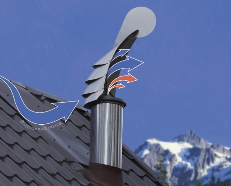 Флюгер на крыше: красивая безделушка или полезное изобретение древних мореплавателей