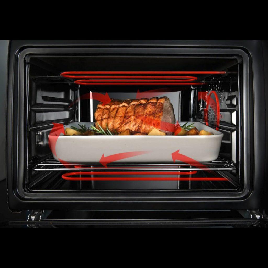 Конвекция в духовке: что это и для чего нужно